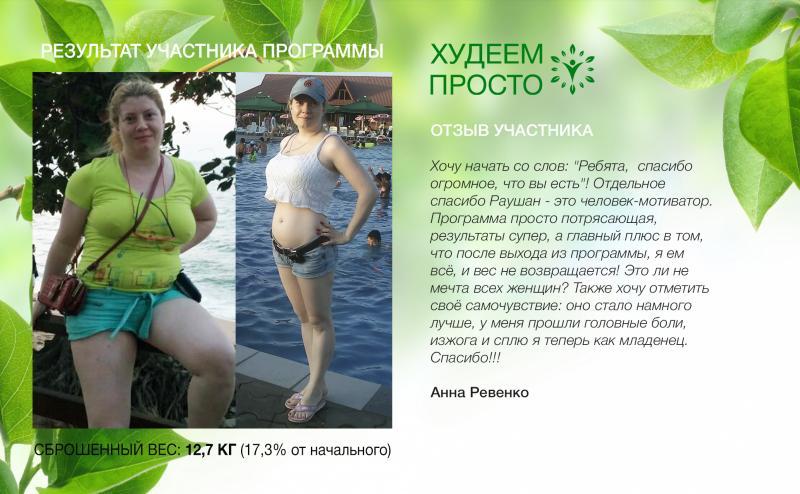 Комплексные упражнения для похудения всего тела видео